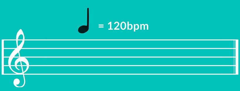 Símbolo na partitura da velocidade e compasso