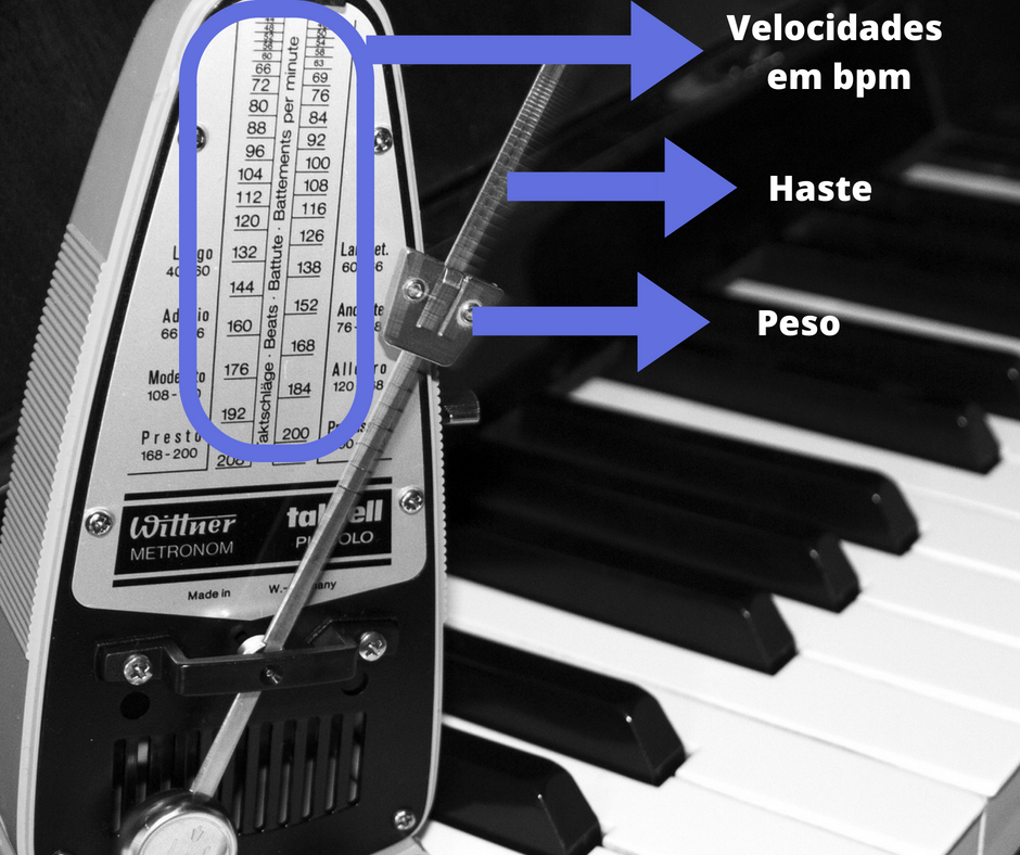 Haste 1 - Como Usar o Metrônomo Para Tocar Acelerando o Aprendizado No Tempo Certo