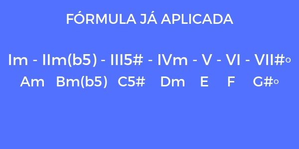 Fórmula do campo menor harmônico aplicado