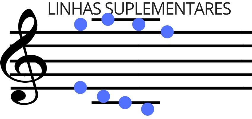 Linhas suplementares ou complementares na partitura