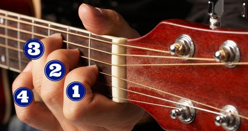 Numeração dos dedos para tocar violão